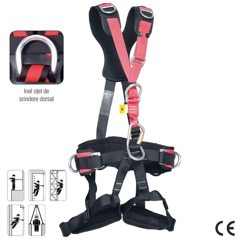 echipamente de protectie pentru lucrul la inaltime
